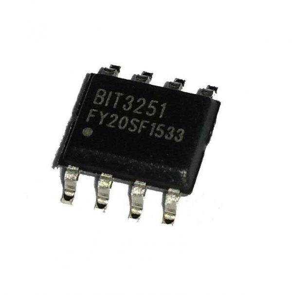 BIT3251