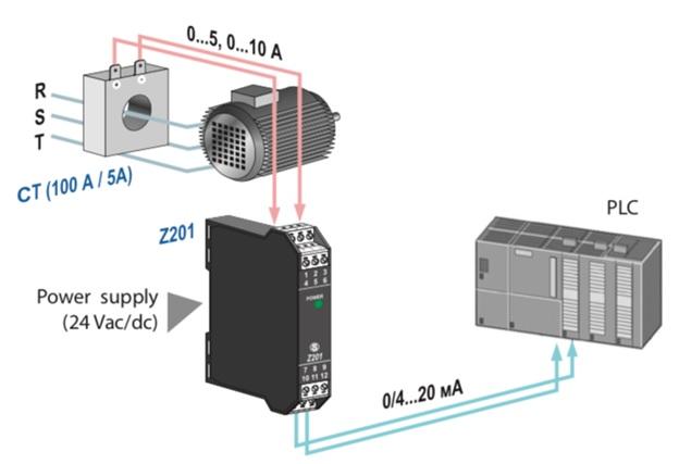 Bộ giải mã giá trị 5A của biến dòng ra Analog 4-20mA | Z201-H