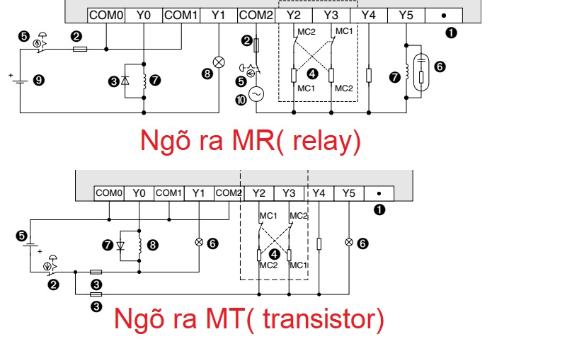 Hướng dẫn đấu dây tín hiệu ngõ ra plc mitsubishi