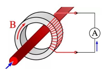 Nguyên lý hoạt động của máy biến dòng