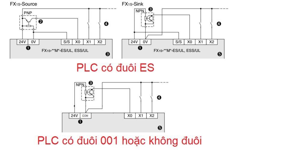 Tìm hiểu cách đấu dây ngõ vào PLC Mitsubishi