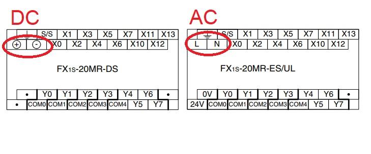 Tìm hiểu về cấp nguồn cho plc mitsubishi