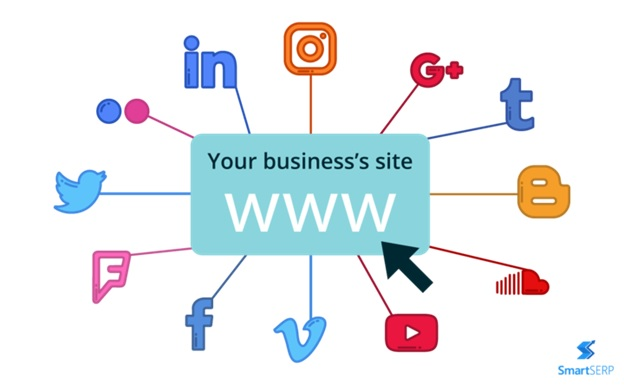 Ứng dụng mạng truyền thông