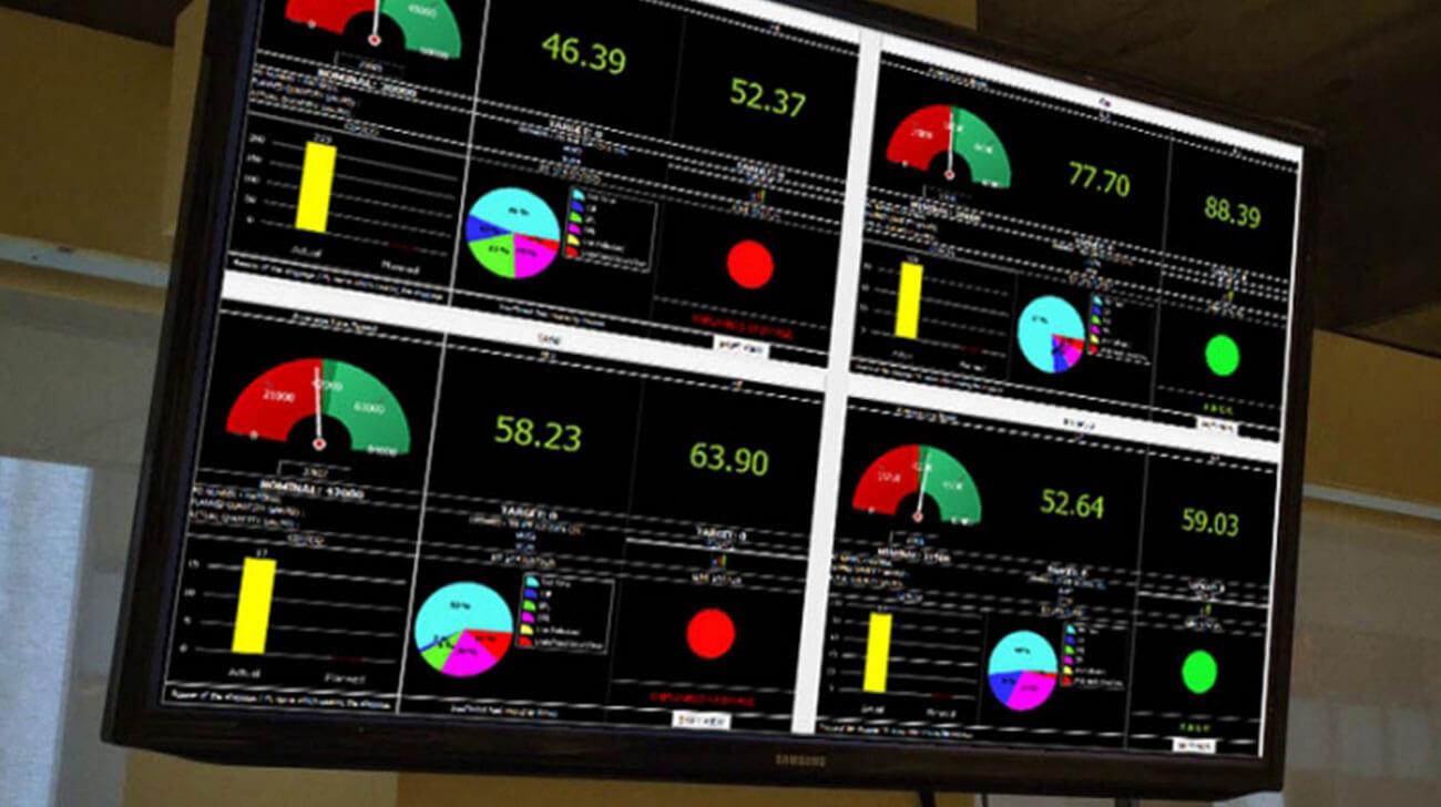 Dữ liệu báo cáo tự động của hệ thống Andon