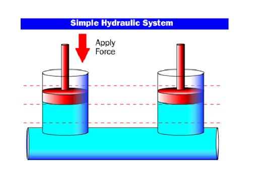 Áp suất chất lỏng