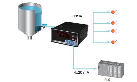 Ứng dụng của bộ điều khiển nhiệt độ