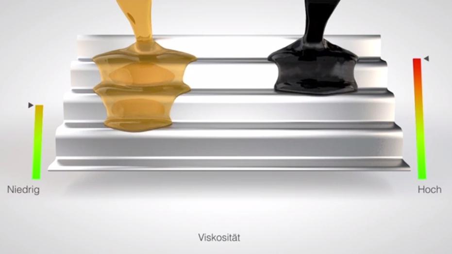 Độ nhớt của dầu thủy lực