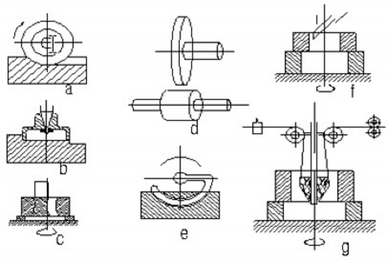 Phương pháp gia công bằng tia lửa điện