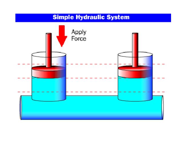 Sơ đồ nguyên lý hoạt động của hệ thống thủy lực