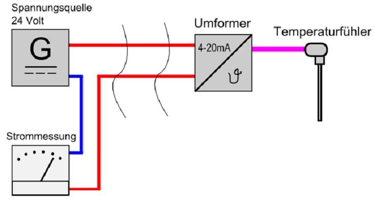Hình 3.2 : Ứng dụng của tín hiệu Analog trong truyền tín hiệu can nhiệt