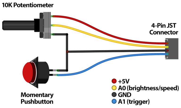 Biến trở được dùng như một chiếc áp để tăng giảm độ sáng của đèn LED