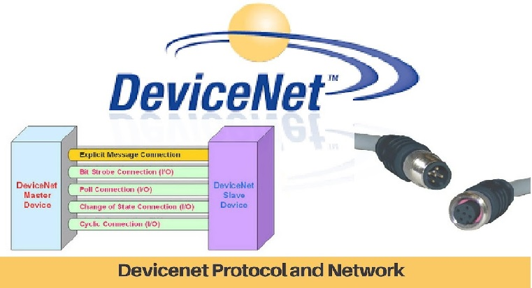 Mạng truyền thông Devicenet