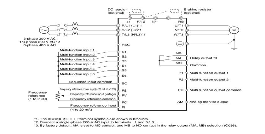 Sơ đồ kết nối biến tần với động cơ điện xoay chiều 3 pha